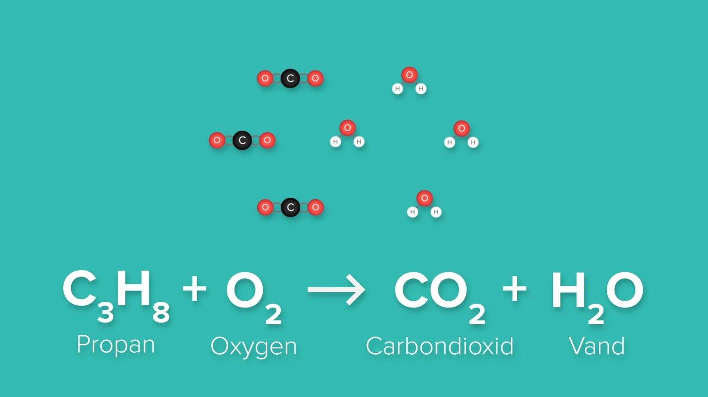 En kemisk reaktion kan skrives med et reaktionsskema.